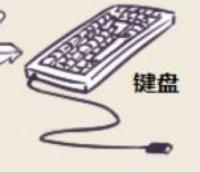小缘的键盘真好玩